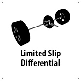 Limited slip center differential