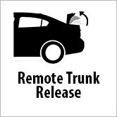 Remote trunk release